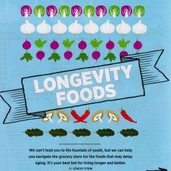 Fresh Juice, Longevity foods